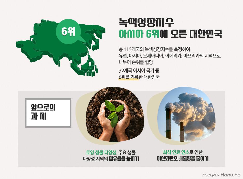 s녹색성장지수 아시아 6위에 오른 대한민국